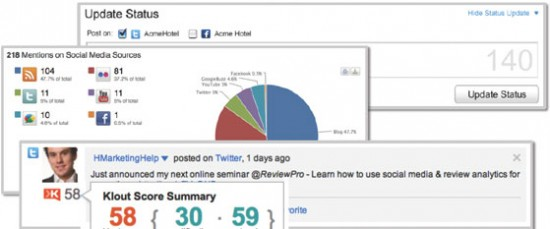 Managing The Social Web with ReviewPro