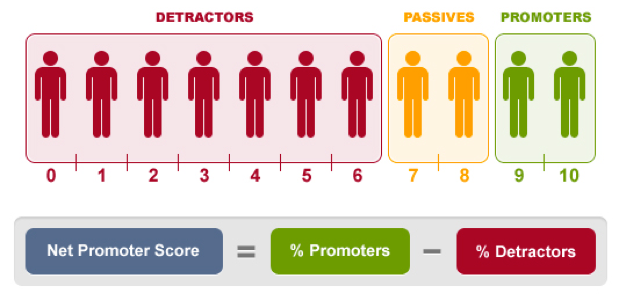 NET PROMOTER SCORE PDF DOWNLOAD