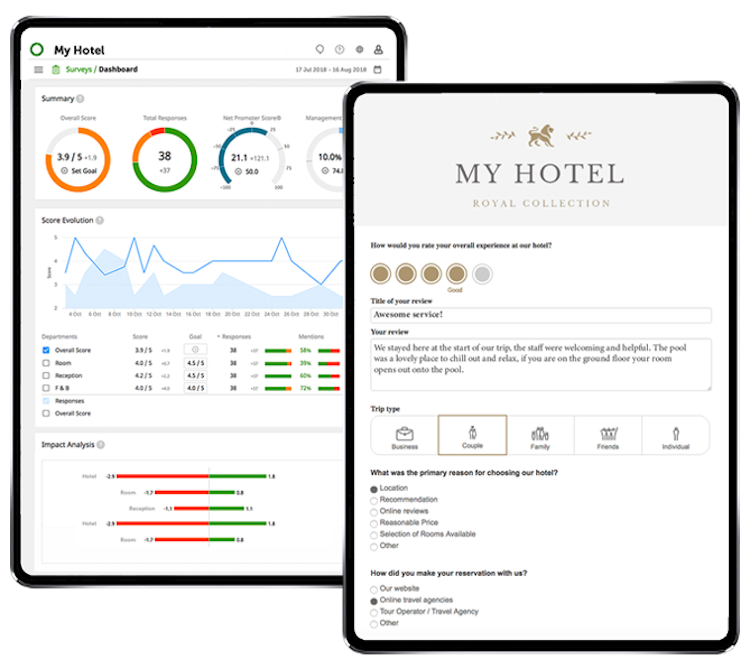 Reputation Management for Hotels